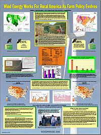 ACGF-Poster Abstract Author: Dan McGuire.  Click on the image to view or print the Windpower 2006 Poster.